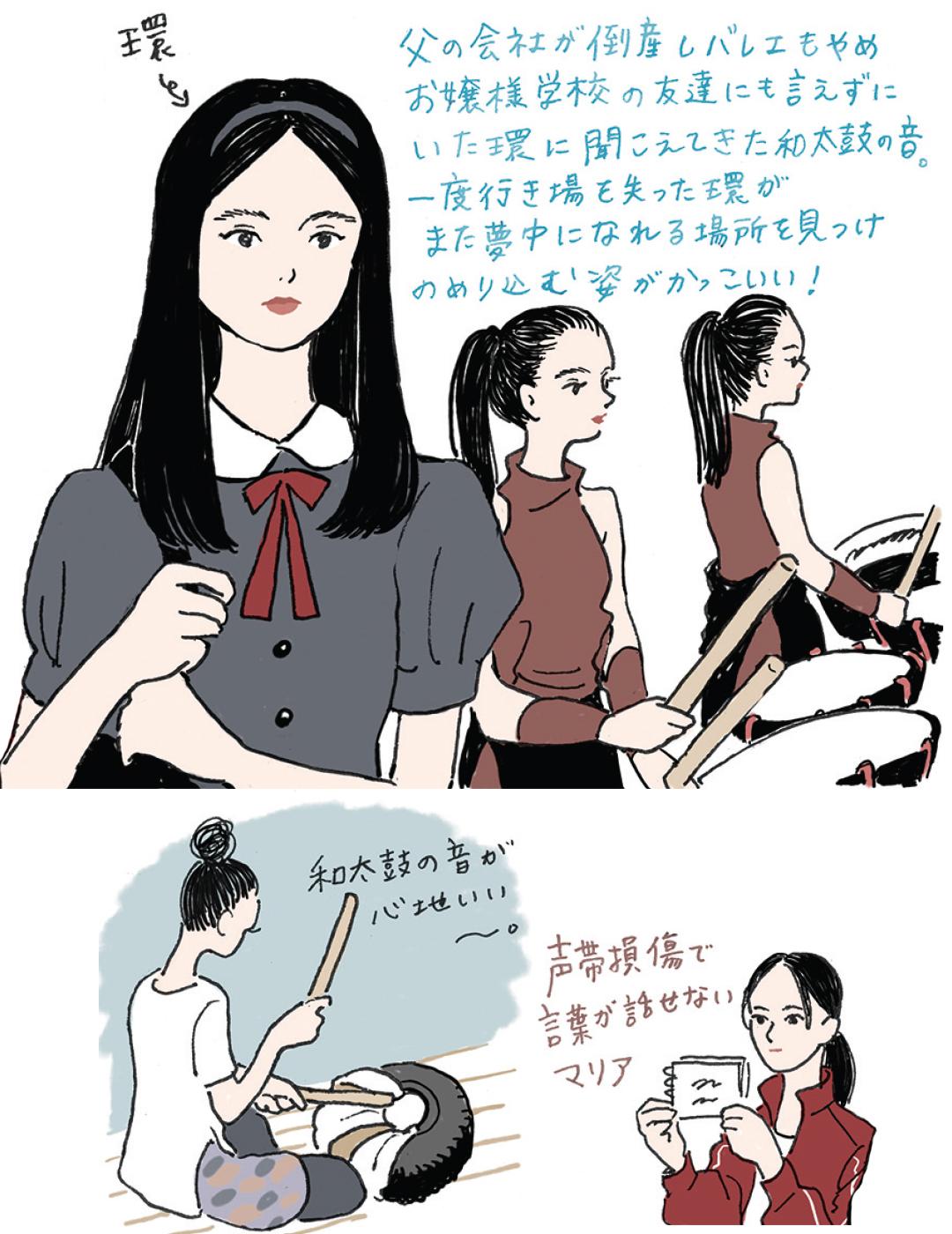 映画『藍に響け』イラスト