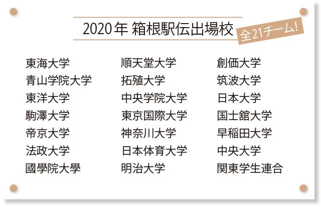 2020年箱根駅伝出場全21校