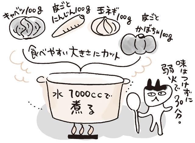 """天野先生おすすめの""""ハーバード 大学式野菜スープ"""""""