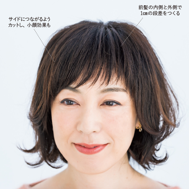 つぶれやすい髪質におすすめの前髪