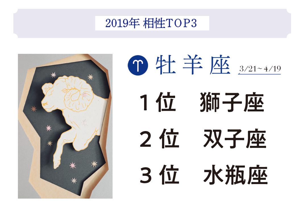 2019年最強星占い♡12星座別に今年の相性トップ3を発表! _1_2-1