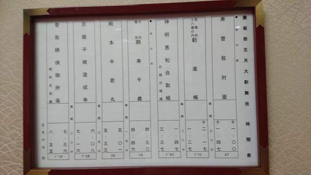 歌舞伎座の楽しみ方~團菊祭5月大歌舞伎~_1_2