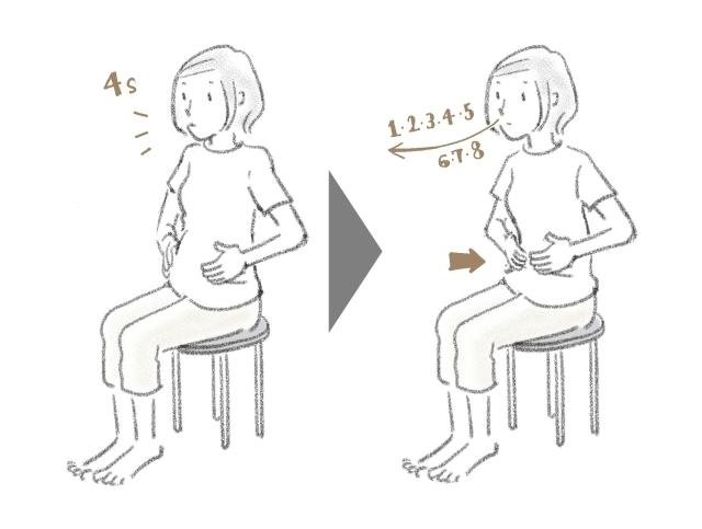 4・4・8呼吸法 ③と④