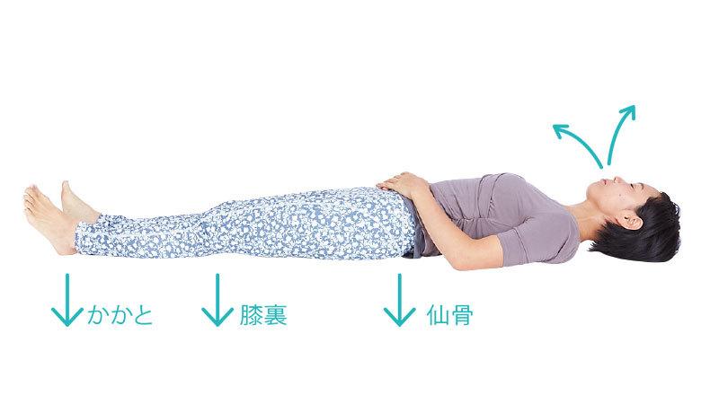 眠る前の腹式呼吸で、深い眠りへ。【キレイになる活】_1_3-2