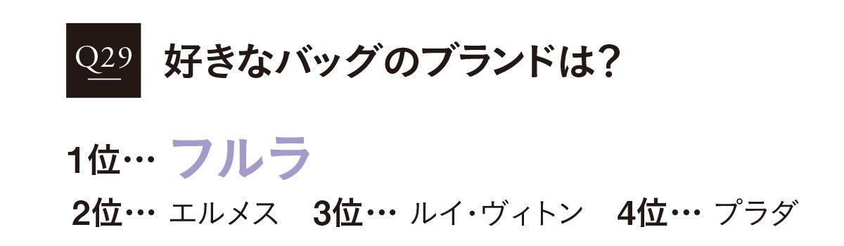 2020おしゃれ白書4_1