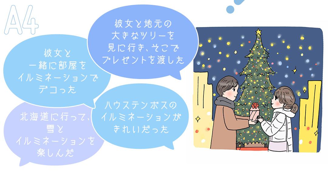 「彼女と地元の大きなツリーを見に行き、そこでプレゼントを渡した」 「彼女と一緒に部屋をイルミネーションでデコった」 「北海道に行って、雪とイルミネーションを楽しんだ」 「ハウステンボスのイルミネーションがきれいだった」
