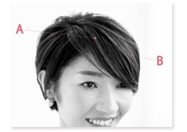 髪型のポイント