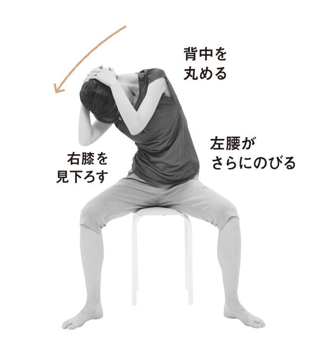 体の悩める症状を緩和させる不調改善ストレッチ五選_1_3