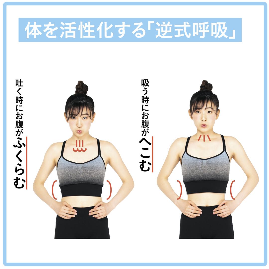 体を活性化する「逆式呼吸」