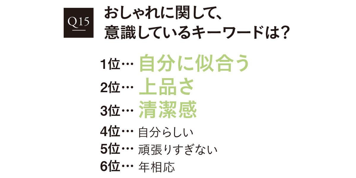 2020おしゃれ白書2_1