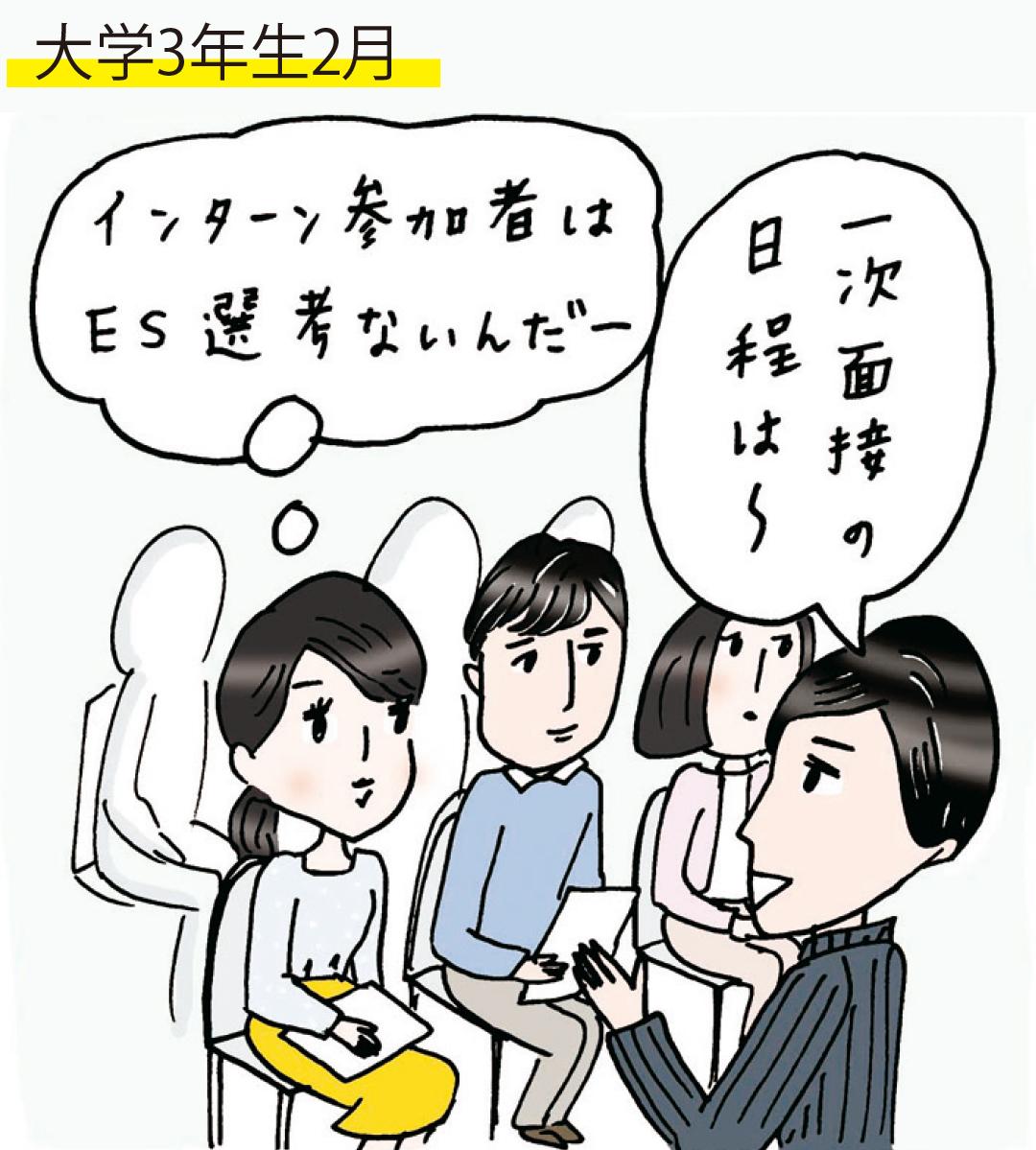 航空会社のインターン★ 内定をゲットした先輩のリアル体験記_1_2-4