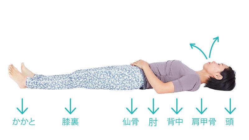 眠る前の腹式呼吸で、深い眠りへ。【キレイになる活】_1_3-6