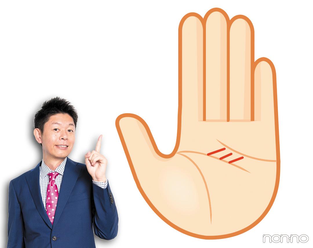 世渡り上手線|島田秀平さんの最強手相占い!