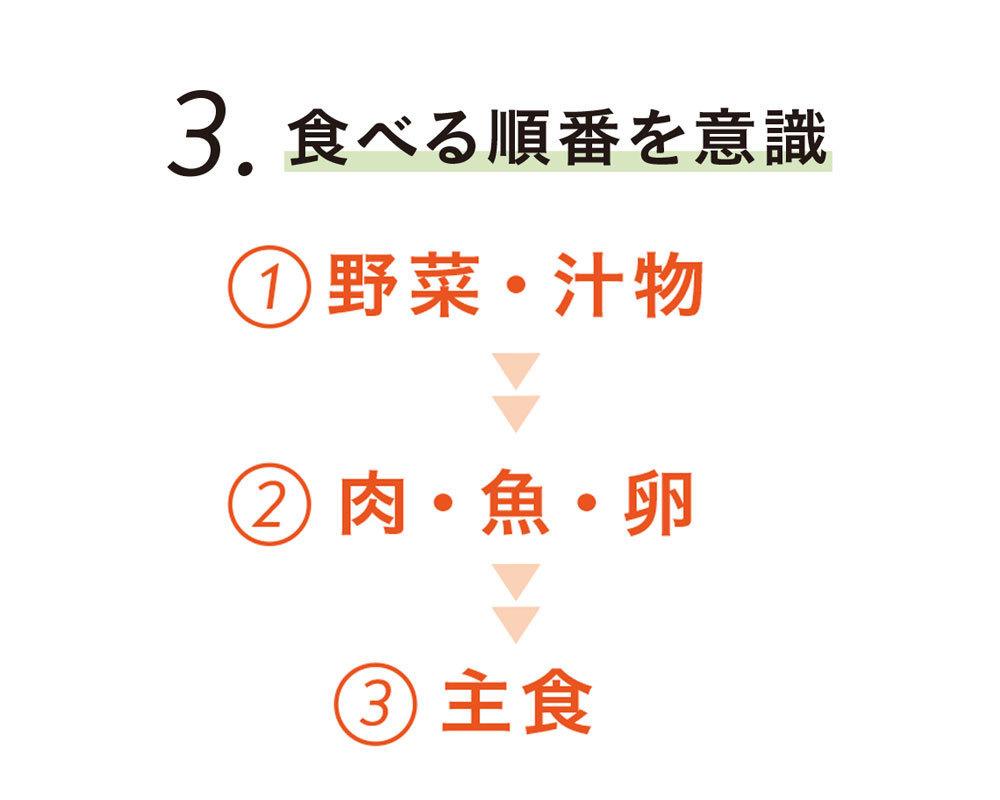 糖質オフダイエットの基本ルール3 食べる順番を意識