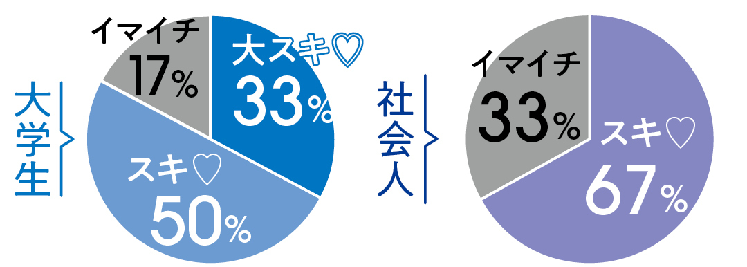 花柄&アニマル柄、男子がキュンとくるワンピース徹底調査!【恋落ちワンピ】_1_8