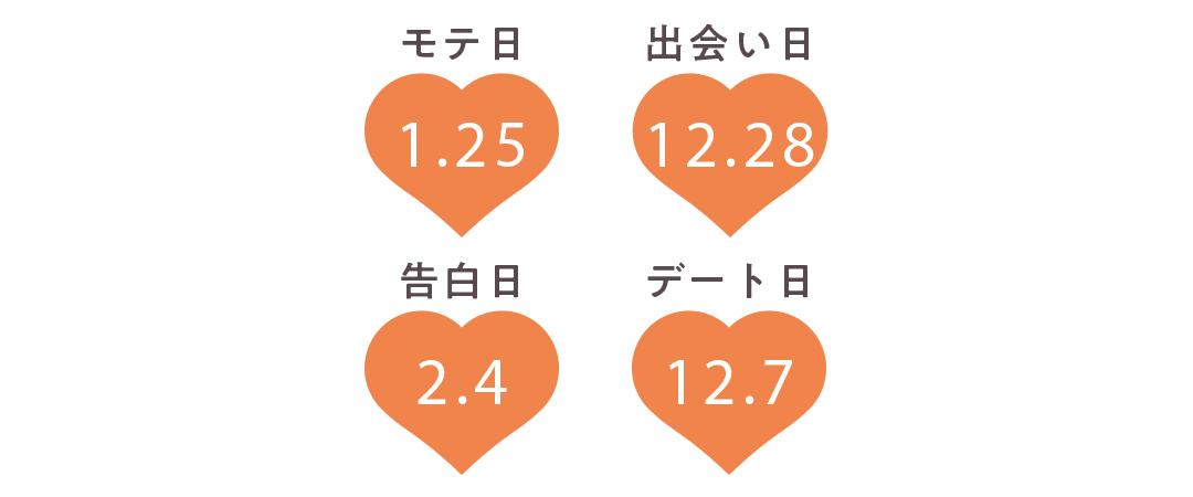 水瓶座の運勢【Love Me Doさんの恋占い2019-2020冬】_1_2