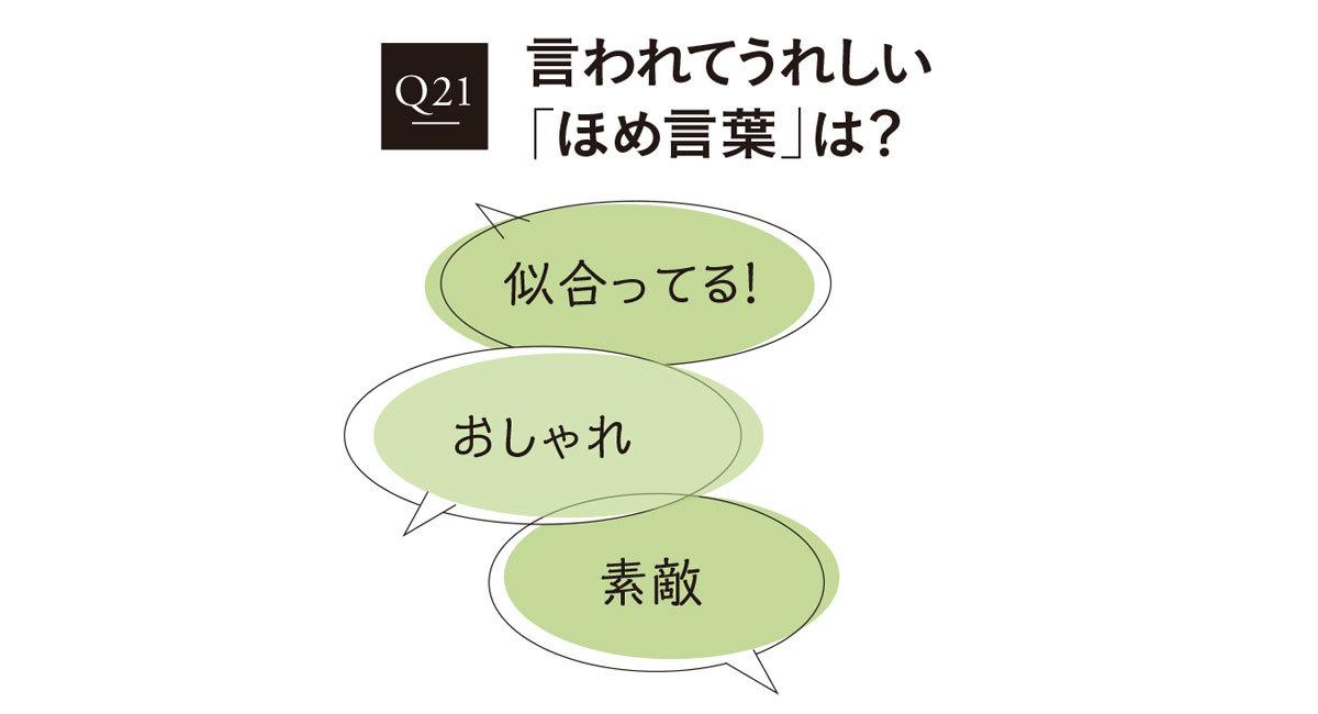 2020おしゃれ白書2_7