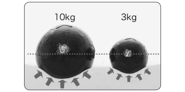 重さに比例して反発力が変わるのが天然ラテックスの特徴