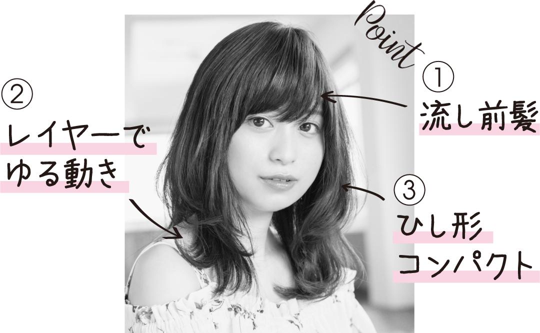 有村架純さんのヘアスタイルを大研究! キュートなミディアムならコチラ♡_1_2