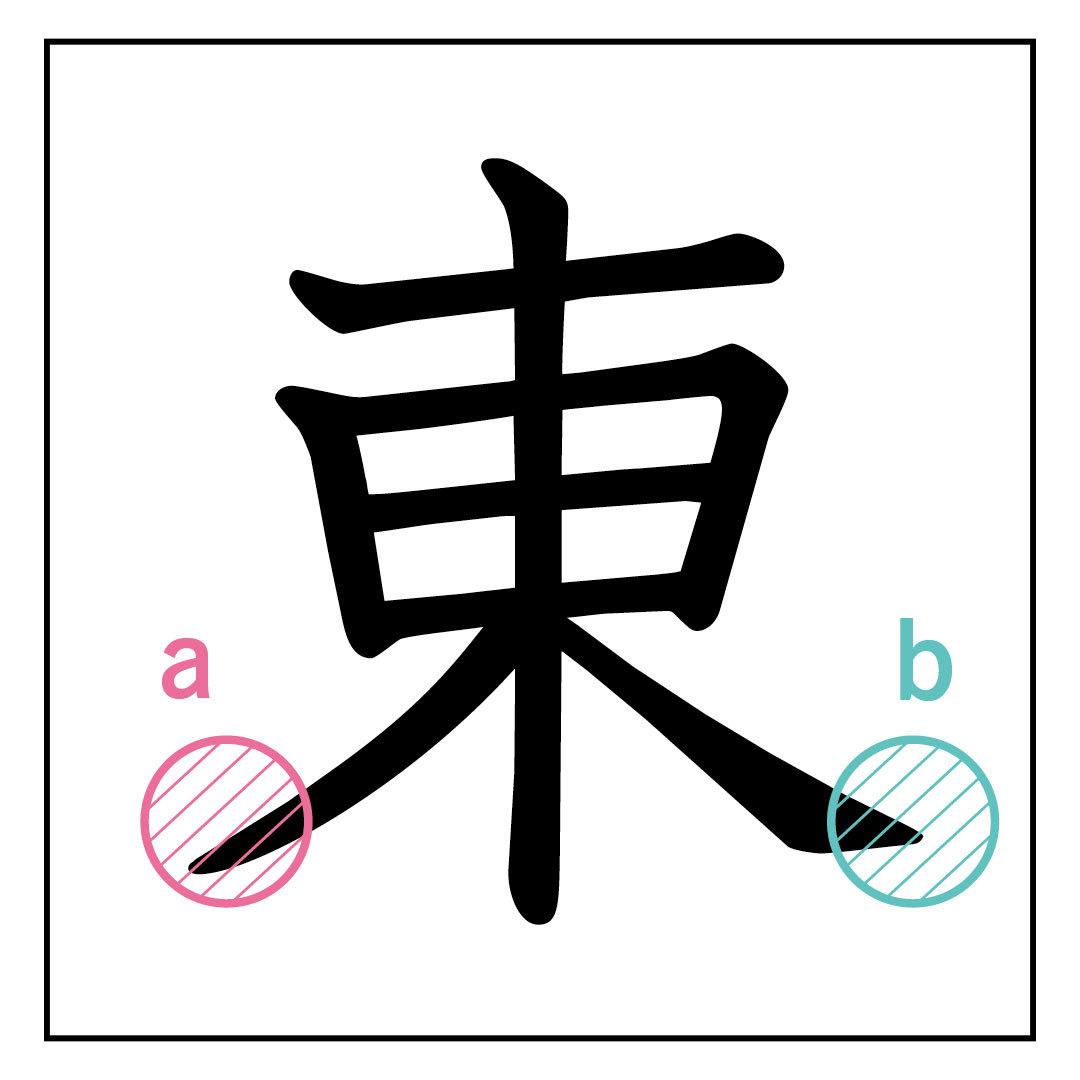 「東京」って書いてみて!あなたのスター性&浪費家度をチェック★【コワいほど当たる書き文字性格診断】_1_2