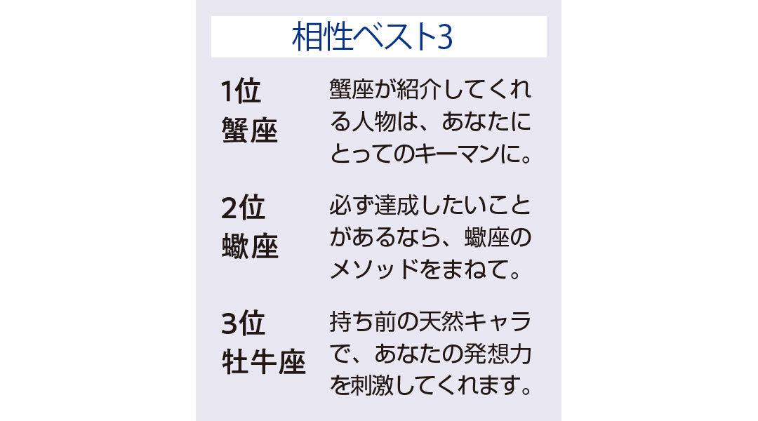 【星占い2020年】双子座の全体運・恋愛運・星座別相性・1年のバイオリズム_1_4