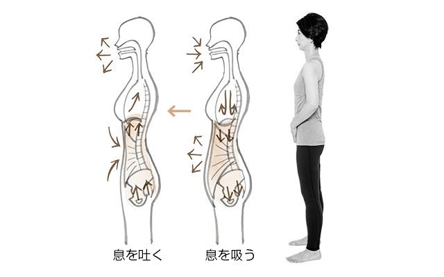 今話題の「ガスケアプローチ」でケア!「骨盤底筋群エクササイズ」_1_1-2