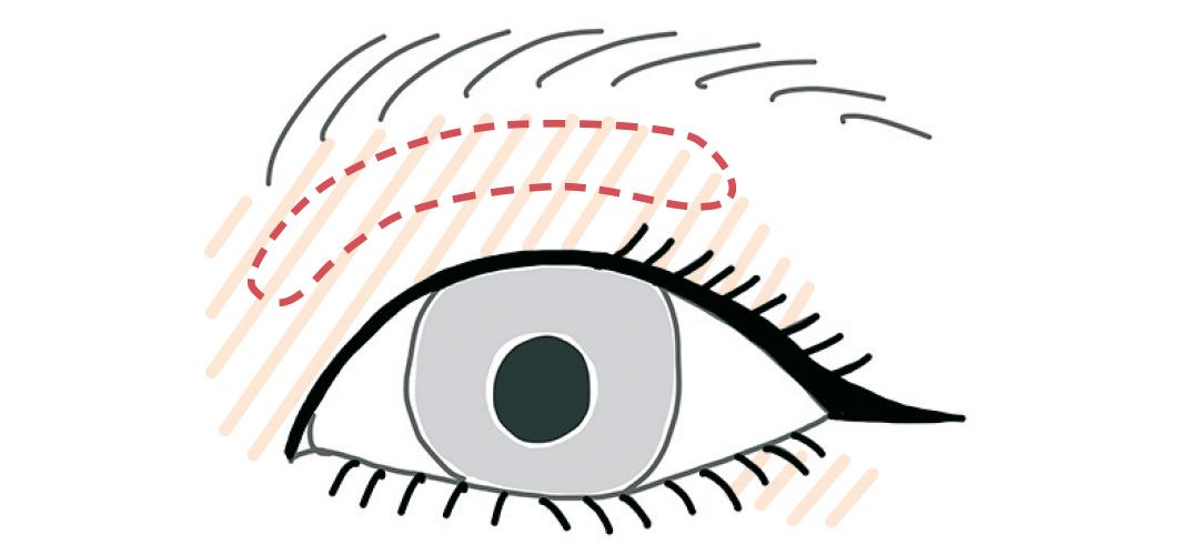 目の形が一重さんにもっと似合わせるなら