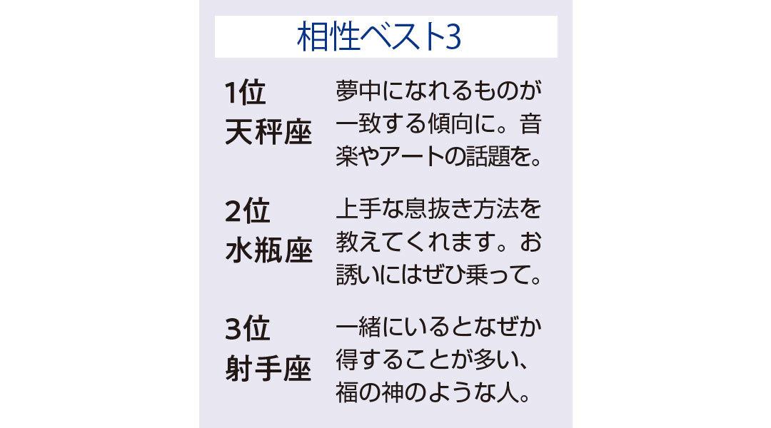 【星占い2020年】魚座の全体運・恋愛運・星座別相性・1年のバイオリズム_1_4