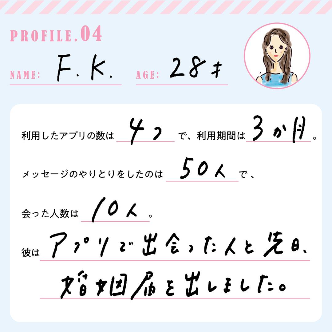 『恋活ノンノ』マッチングアプリで成功した先輩のプロフィールはコチラ!_1_4