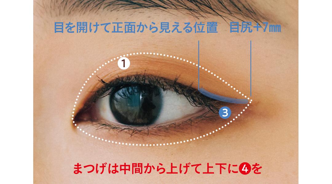 目を開けて正面から見える位置 目尻+7mm まつげは中間から上げて上下に4を