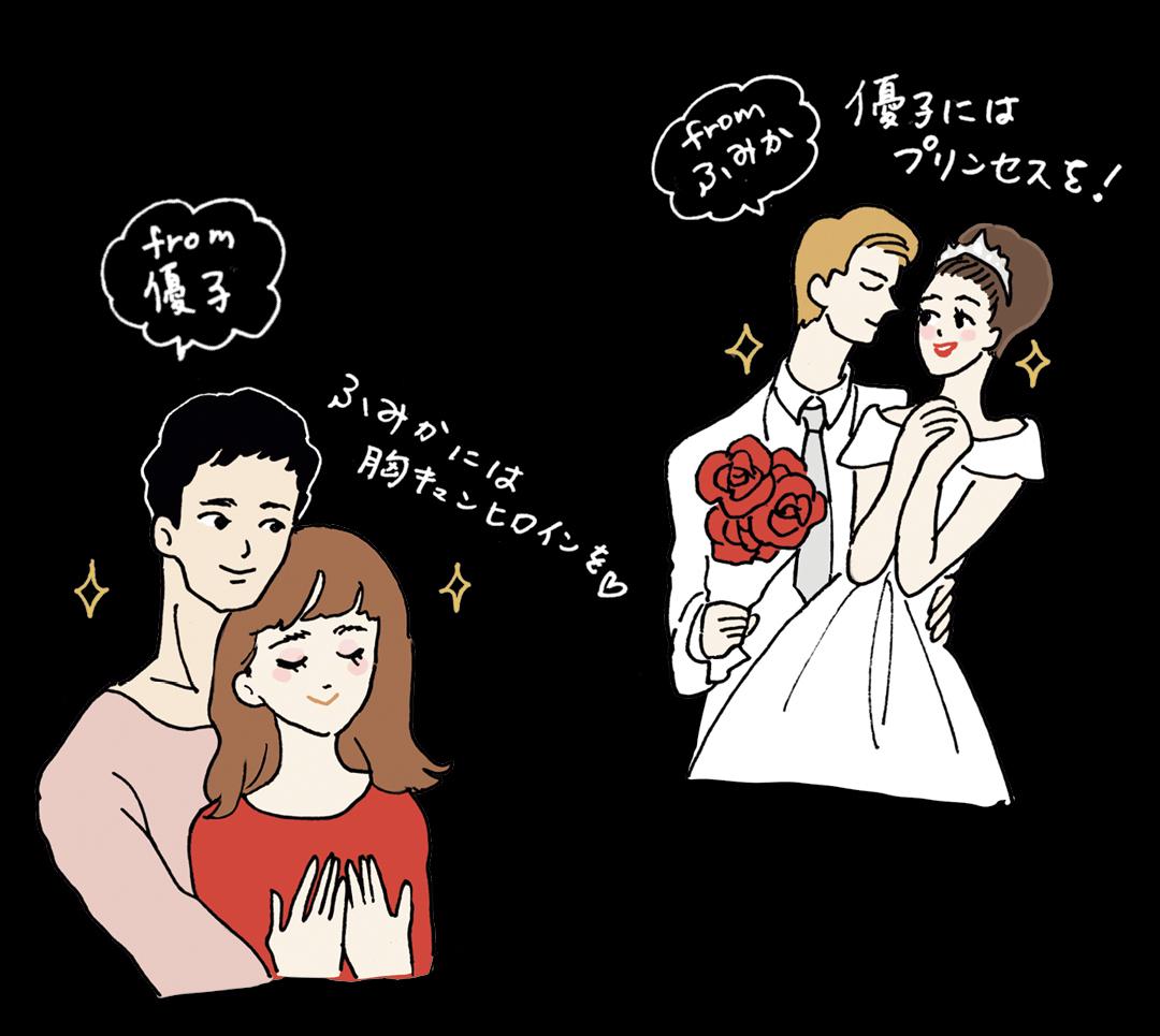 新木優子と馬場ふみかが、ハマったドラマを語りつくす♡(後編)_1_3