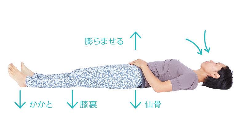 眠る前の腹式呼吸で、深い眠りへ。【キレイになる活】_1_3-1