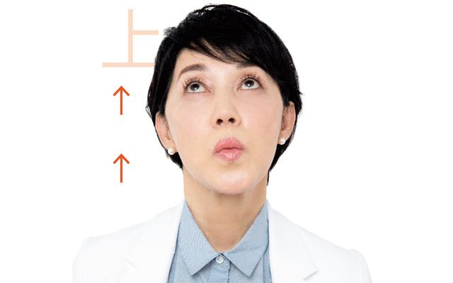 眼球を動かせば口もとが動く。上顔面と下顔面を一度に強化