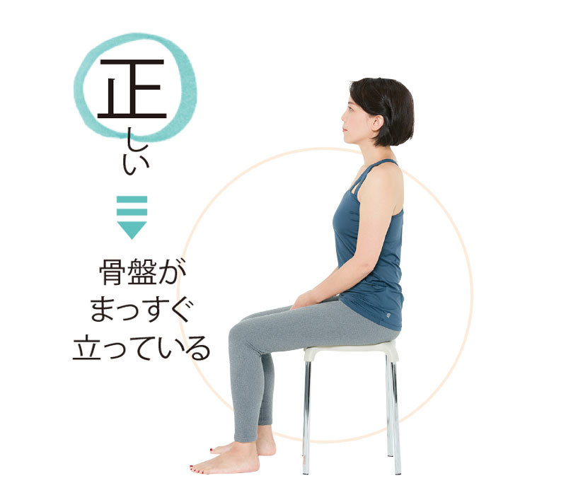 2度と太らないために!「体グセ」改善プログラム【2度と太る気がしないダイエット】_2_1-2