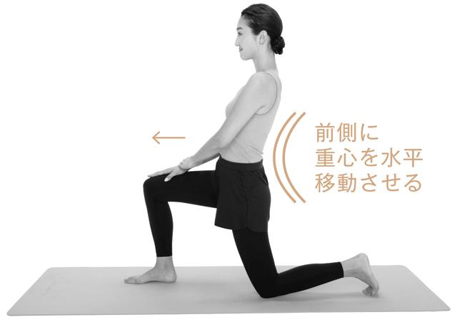 左膝は床につけ、両手を右太ももに置いてバランスをとり、水平移動するようにおしりを前に出し15秒キープ