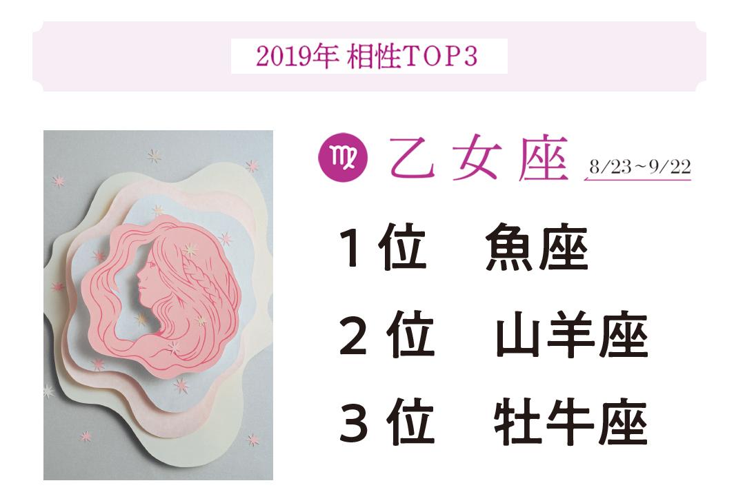 2019年最強星占い♡12星座別に今年の相性トップ3を発表! _1_2-6