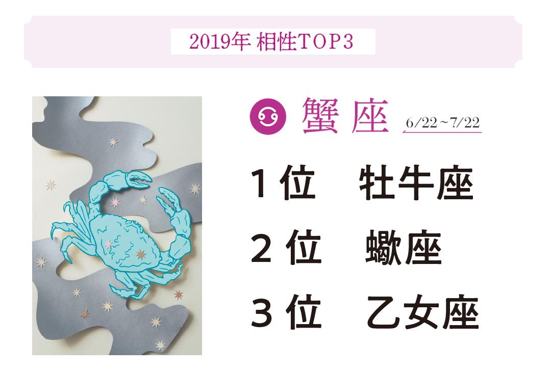 2019年最強星占い♡12星座別に今年の相性トップ3を発表! _1_2-4