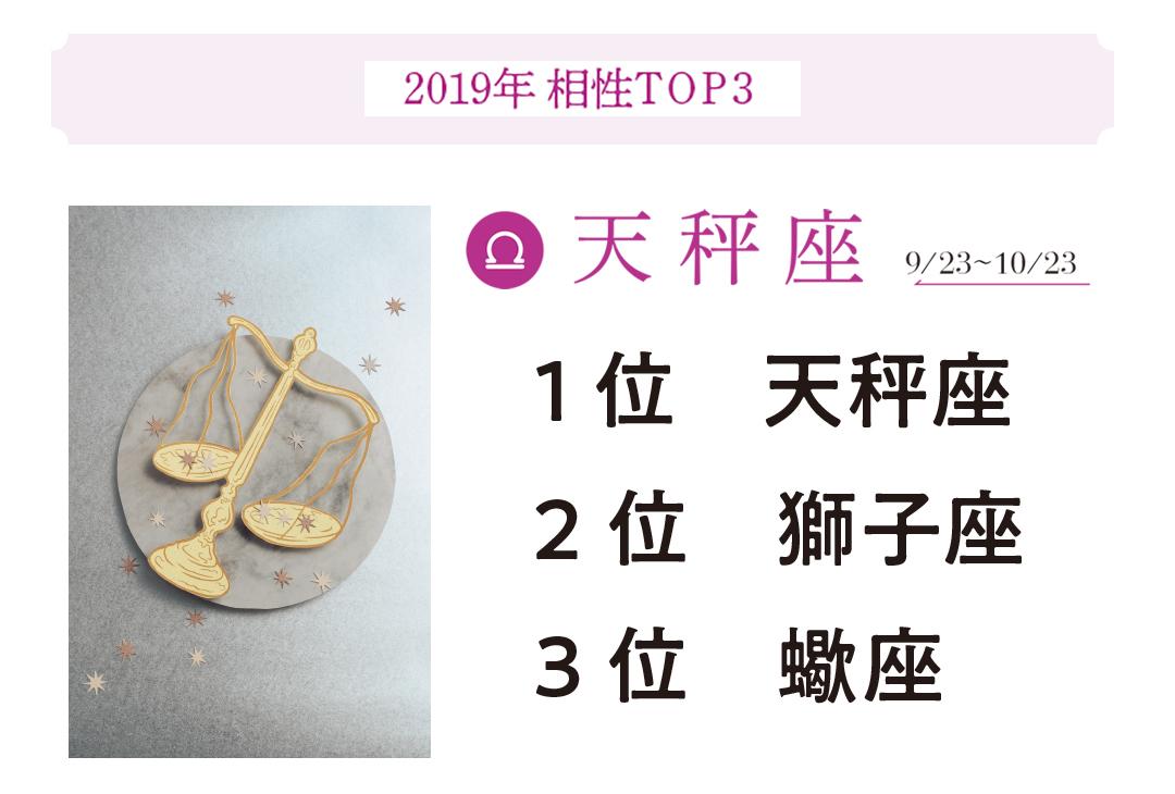 2019年最強星占い♡12星座別に今年の相性トップ3を発表! _1_2-7