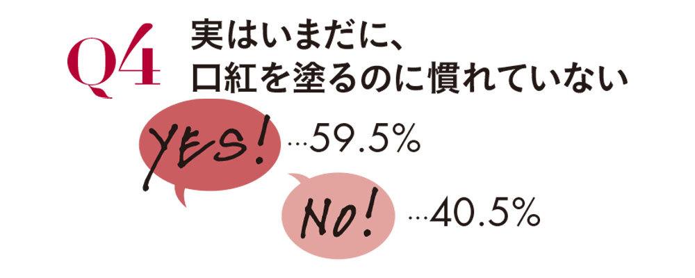 """アラフォー読者の""""口紅""""事情_4"""