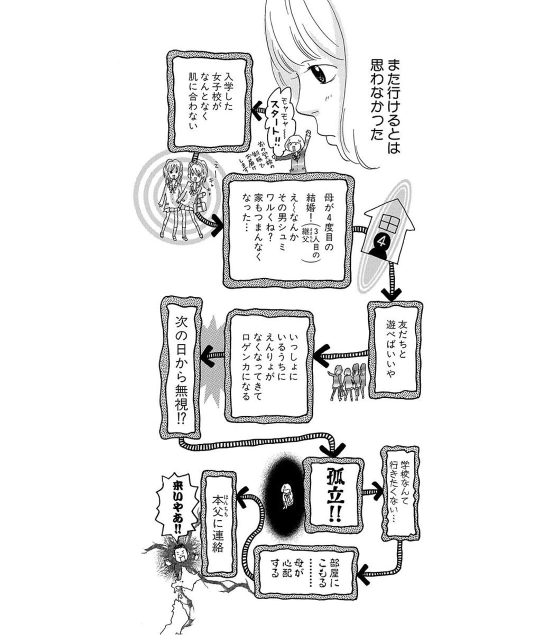 プリンシパル 第1話 試し読み_1_1-19