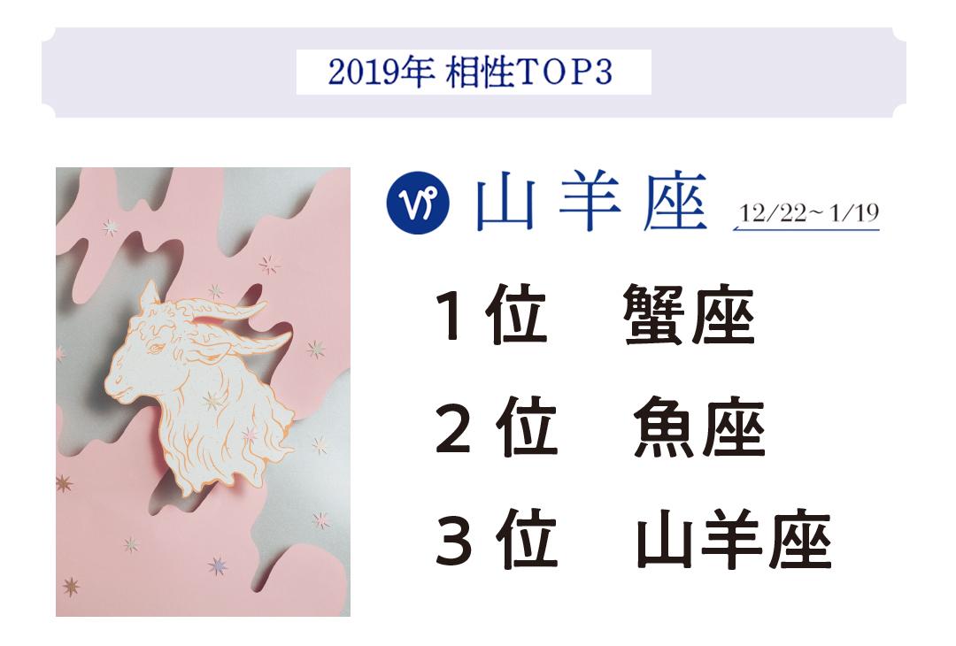 2019年最強星占い♡12星座別に今年の相性トップ3を発表! _1_2-10