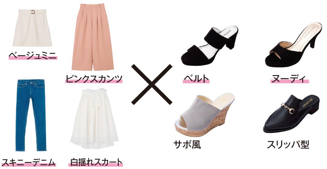 ¥3900以下のプチプラおしゃれサンダル#ベルトつきが合わせやすい!_1_1