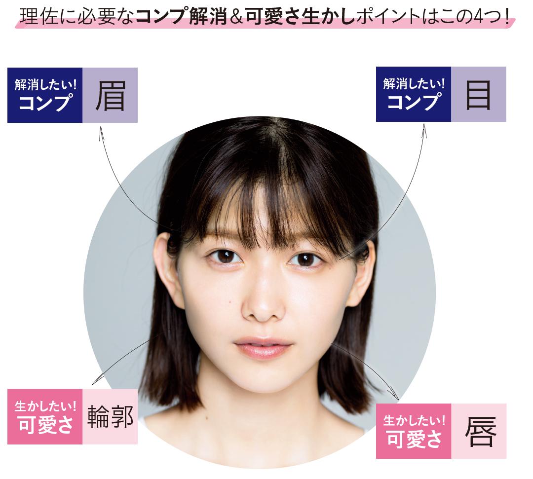 渡邉理佐のおしゃれ顔メイクを公開! ノンノだけの本音インタビューも★_1_2