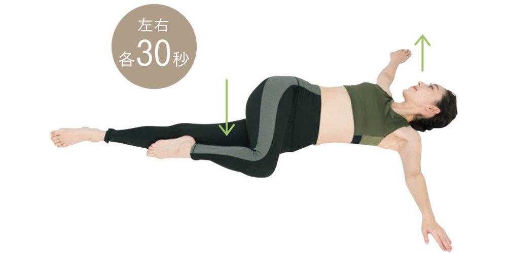 3.あおむけに戻り、左右の腕を真横に伸ばす。右膝を曲げ、腰から下を左へひねり、右膝を左の床につくようにし、顔は右へ向けて30秒キープ。反対側も同様に。左右各1回。