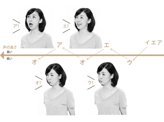 飲み込み力UPのための 呼吸&発声トレーニング_1_1-3