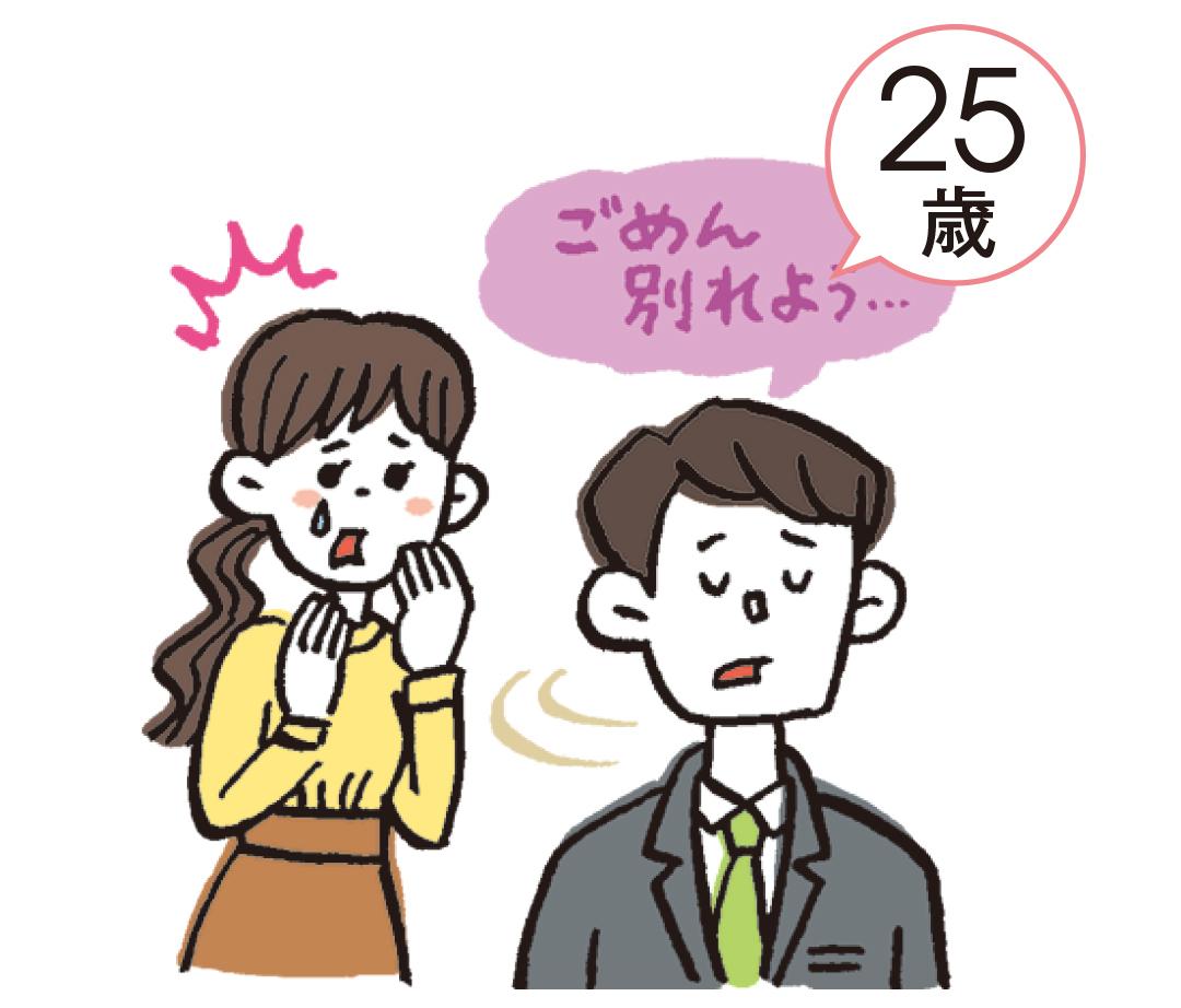 社会人になって、婚活サービスに入会&26歳で結婚した人のリアル_1_2-1