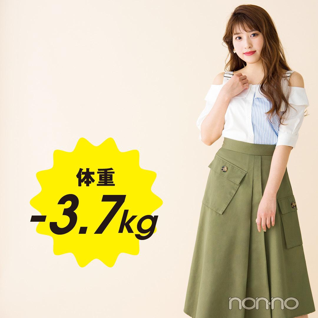 体重-3.7kg