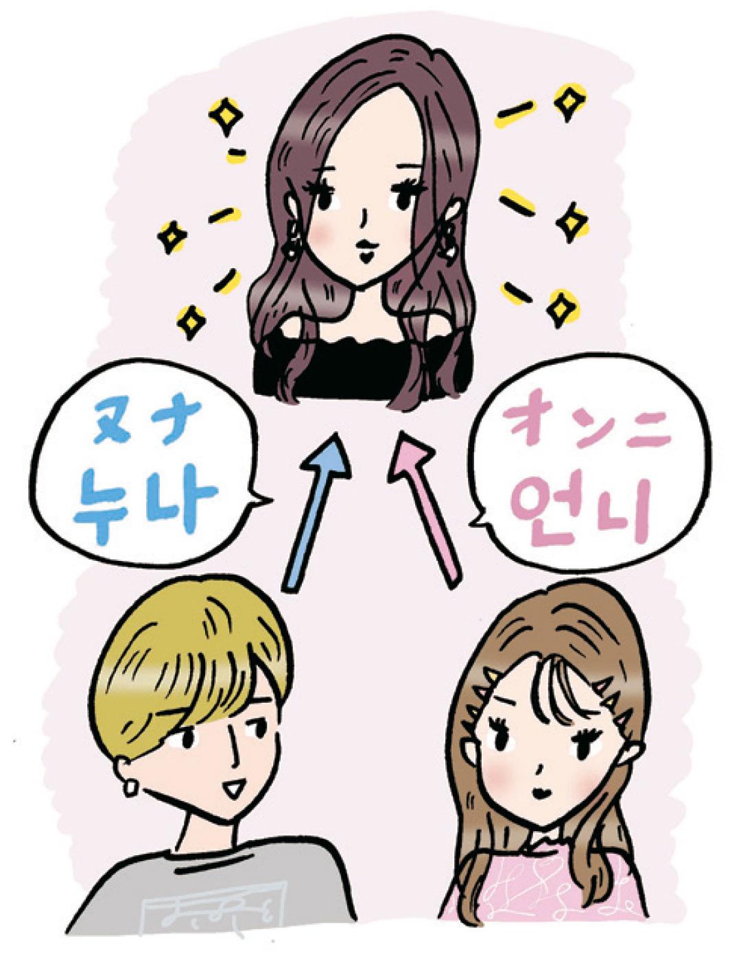 ヒョン、オッパ…K-POPアイドルの年齢いろいろ♡【ケーポペンのつぶやき】_1_3