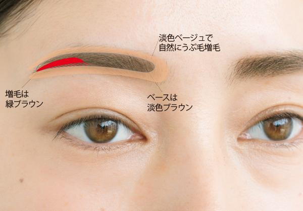 """眉の増毛メイクは""""緑ブラウン""""がカギ! 「増毛メイクテク」_1_1"""