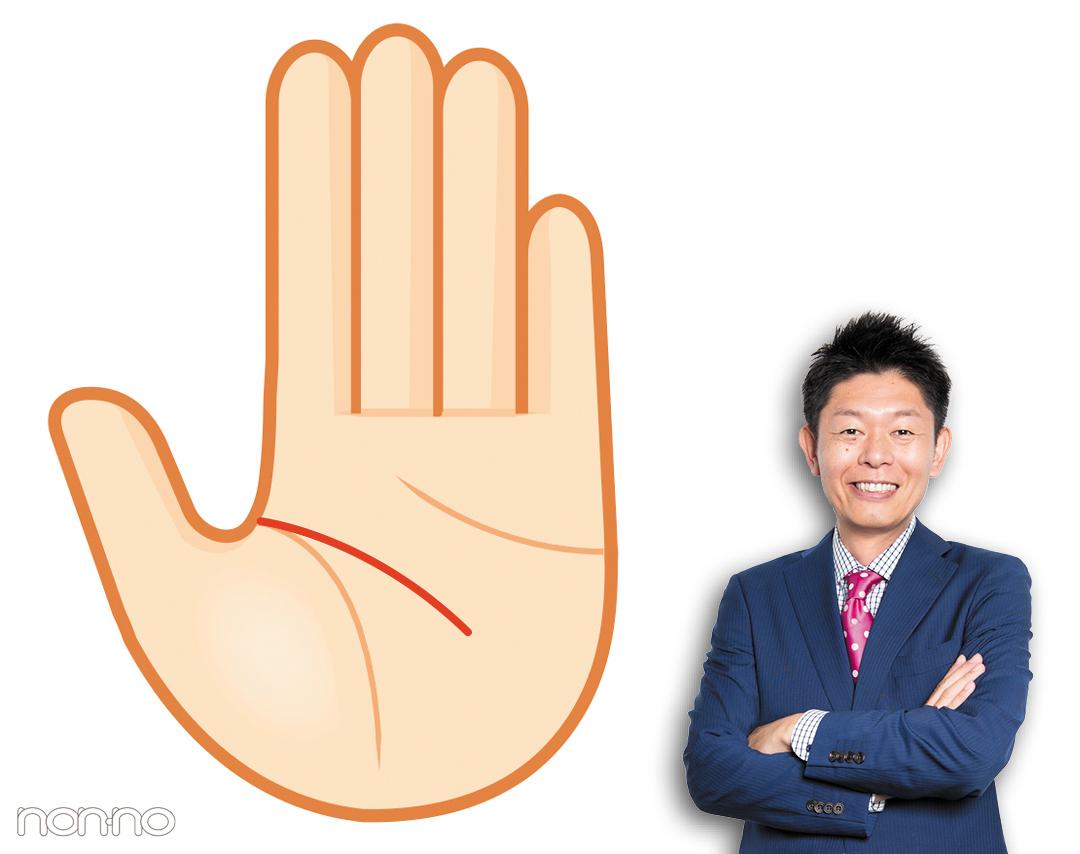 文系線|島田秀平さんの最強手相占い!